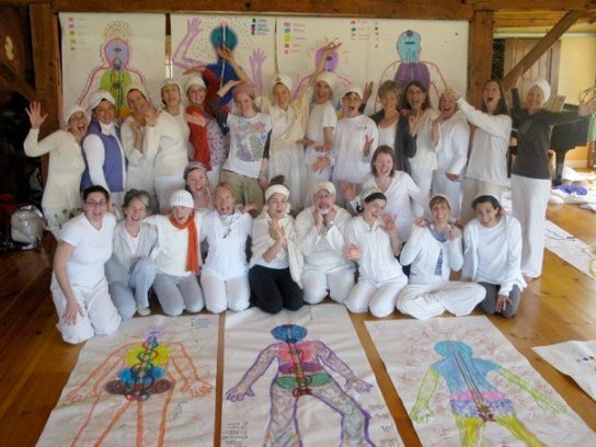 teacher training group photo and images we created learning about the chakras